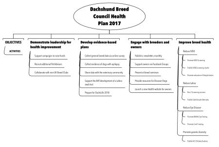 dbc-health-plan-2017