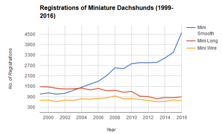 mini_registrations_99-2016